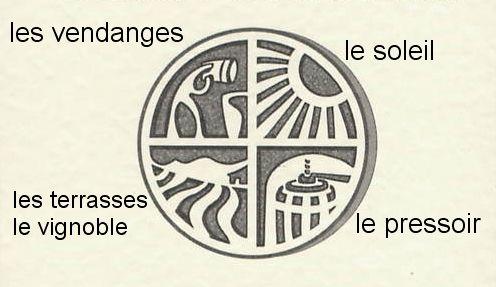 Pierre discoïdale du domaine Arretxea